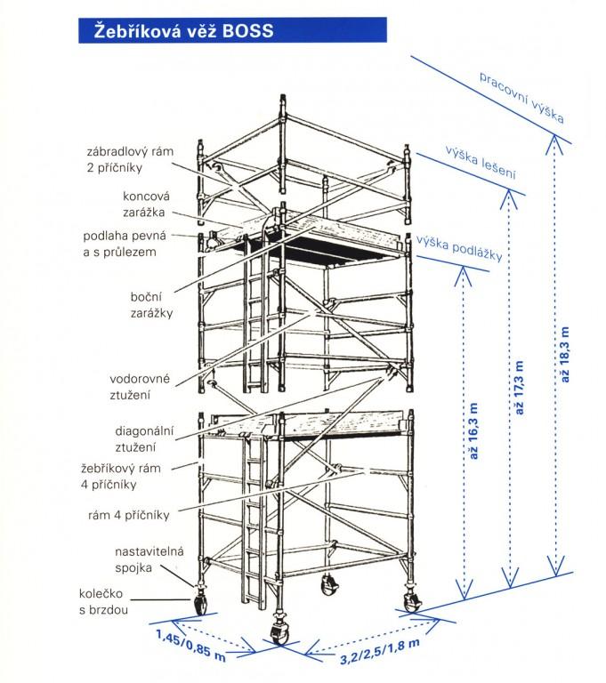 http://www.emkol.cz/data/Images/eshopproducts/big/boss-sestava2_131357203811.420.jpg